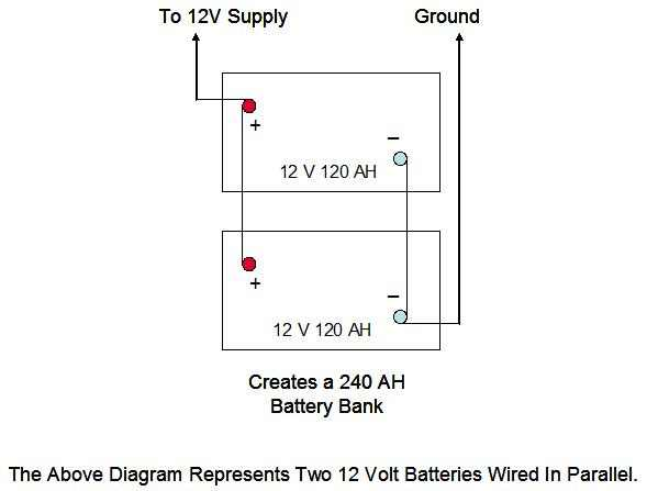 12 Volt Battery Connection